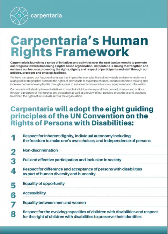Human Rights Framework p1