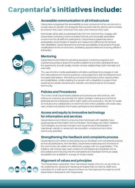 Human Rights Framework p2